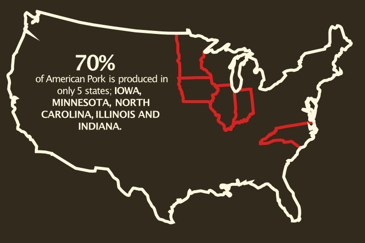 infographic on pork production